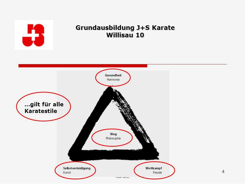 Thomas Hertig, Fachleiter J+S Karate 4 …gilt für alle Karatestile Grundausbildung J+S Karate Willisau 10