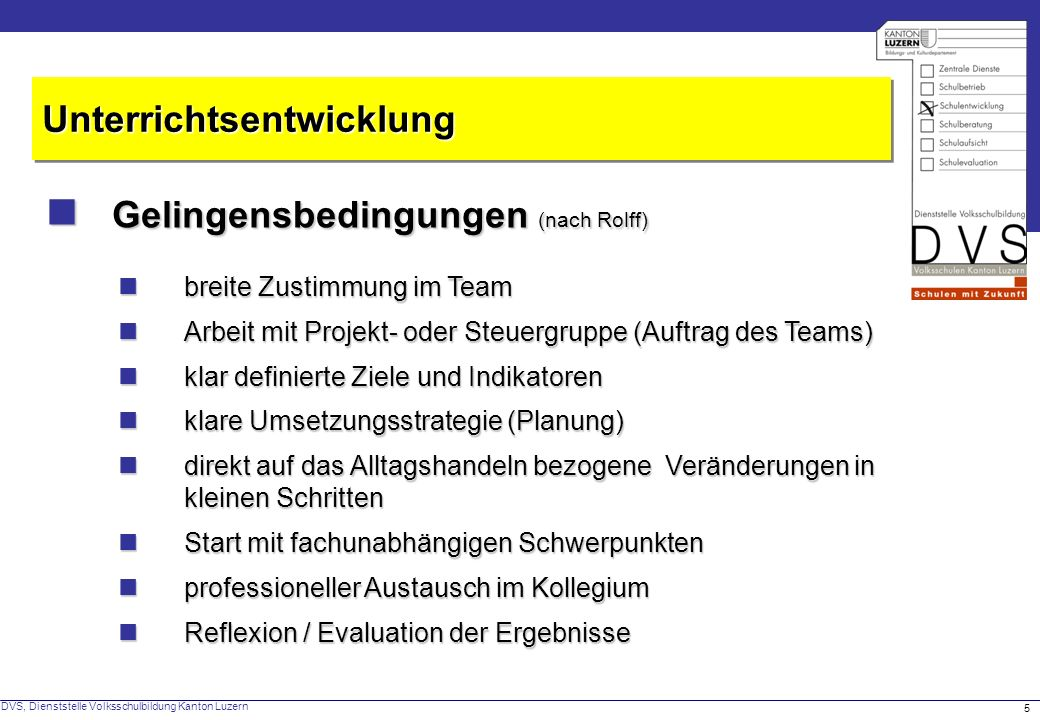 DVS, Dienststelle Volksschulbildung Kanton Luzern 5 Gelingensbedingungen (nach Rolff) Gelingensbedingungen (nach Rolff) UnterrichtsentwicklungUnterric