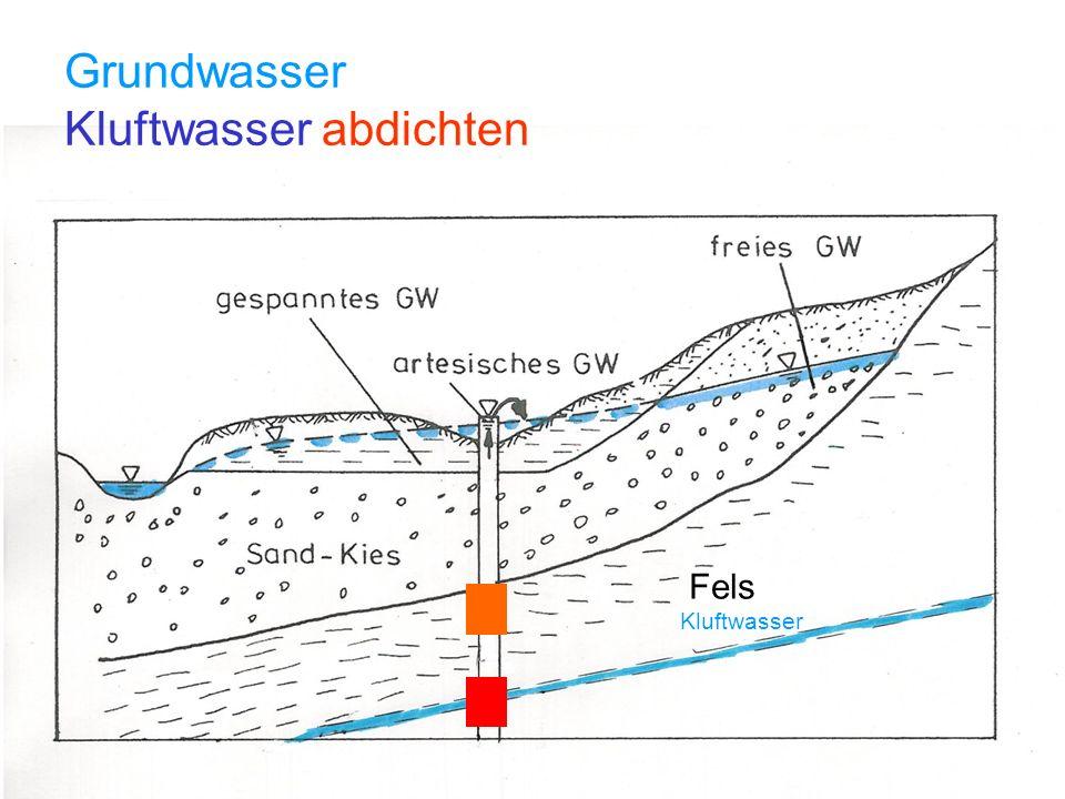 Fels Kluftwasser Grundwasser Kluftwasser abdichten