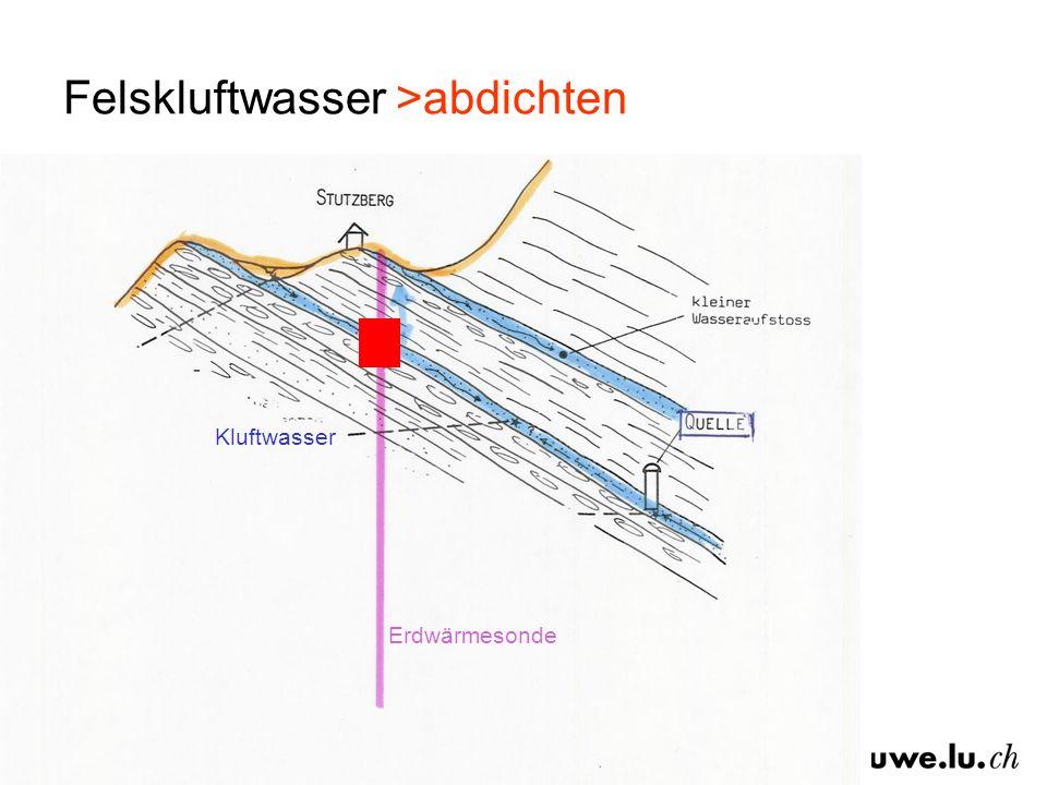 Felskluftwasser >abdichten Kluftwasser Erdwärmesonde
