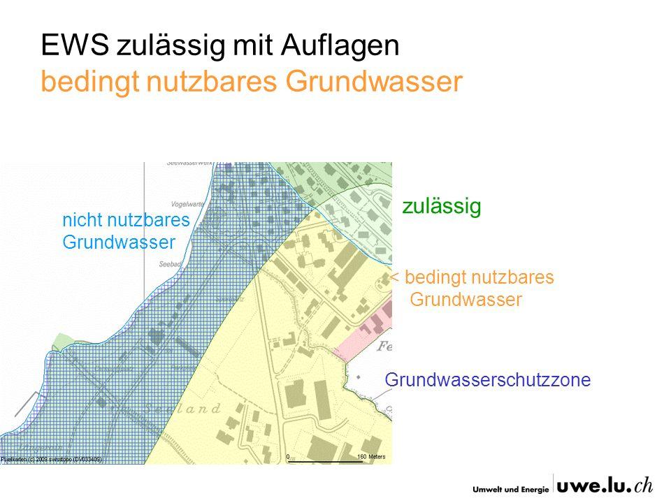 EWS zulässig mit Auflagen bedingt nutzbares Grundwasser < bedingt nutzbares Grundwasser Grundwasserschutzzone nicht nutzbares Grundwasser zulässig