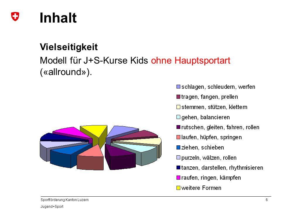 6 Sportförderung Kanton Luzern Jugend+Sport Inhalt Vielseitigkeit Modell für J+S-Kurse Kids ohne Hauptsportart («allround»).