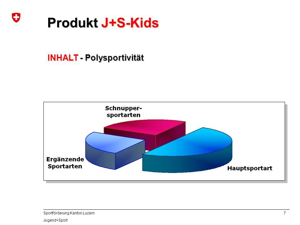 7 Sportförderung Kanton Luzern Jugend+Sport Produkt J+S-Kids INHALT - Polysportivität