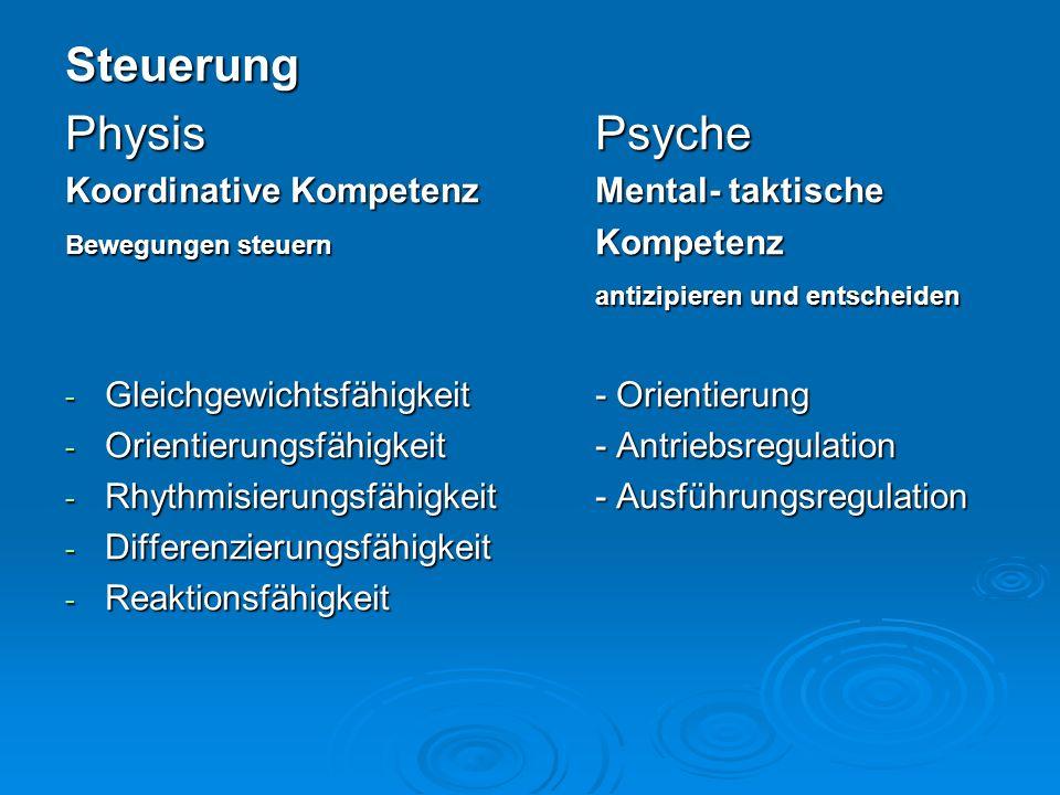 Steuerung PhysisPsyche Koordinative KompetenzMental- taktische Bewegungen steuern Kompetenz antizipieren und entscheiden - Gleichgewichtsfähigkeit- Or