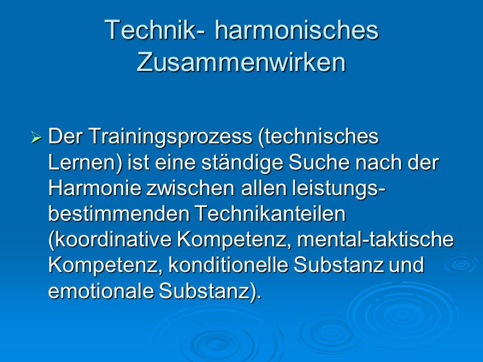 Technik- harmonisches Zusammenwirken Der Trainingsprozess (technisches Lernen) ist eine ständige Suche nach der Harmonie zwischen allen leistungs- bes