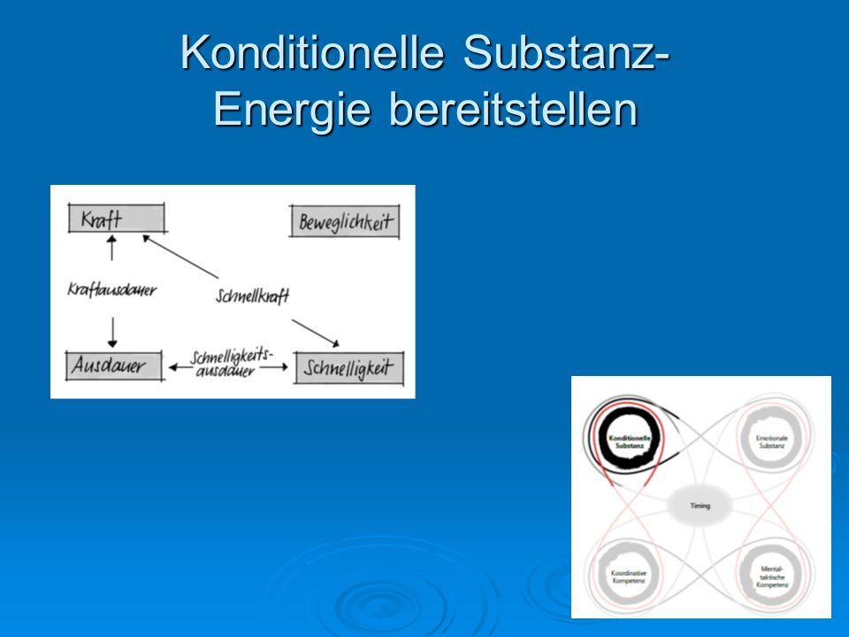 Konditionelle Substanz- Energie bereitstellen