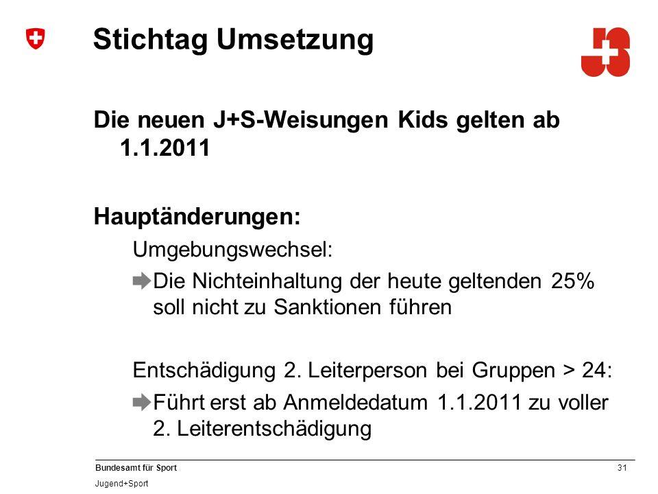 31 Bundesamt für Sport Jugend+Sport Stichtag Umsetzung Die neuen J+S-Weisungen Kids gelten ab 1.1.2011 Hauptänderungen: Umgebungswechsel: Die Nichteinhaltung der heute geltenden 25% soll nicht zu Sanktionen führen Entschädigung 2.