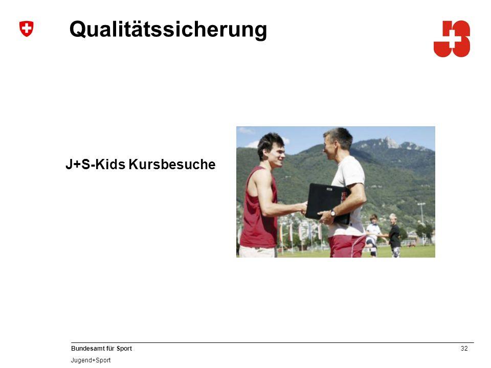 32 Bundesamt für Sport Jugend+Sport Qualitätssicherung J+S-Kids Kursbesuche