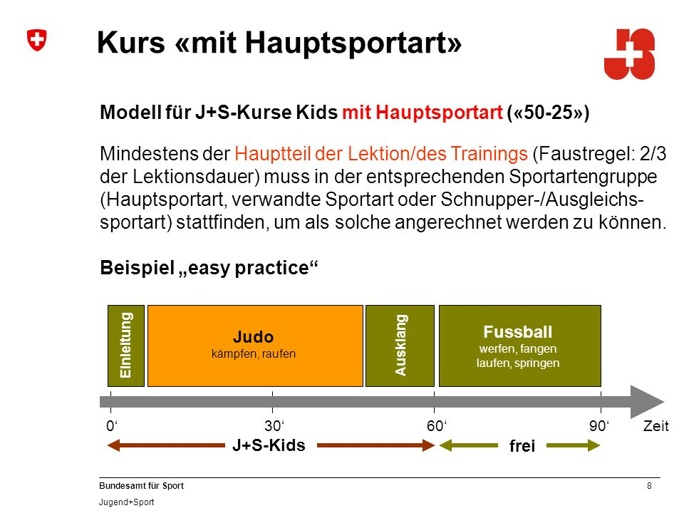 9 Bundesamt für Sport Jugend+Sport Änderungen per 1.1.2011