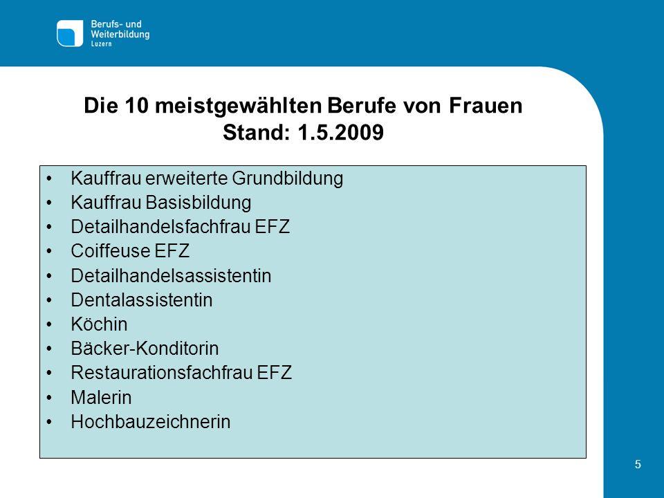 5 Die 10 meistgewählten Berufe von Frauen Stand: 1.5.2009 Kauffrau erweiterte Grundbildung Kauffrau Basisbildung Detailhandelsfachfrau EFZ Coiffeuse E