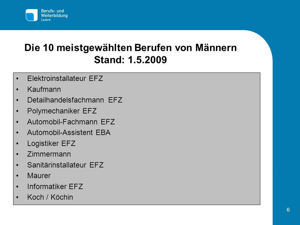 6 Die 10 meistgewählten Berufen von Männern Stand: 1.5.2009 Elektroinstallateur EFZ Kaufmann Detailhandelsfachmann EFZ Polymechaniker EFZ Automobil-Fa