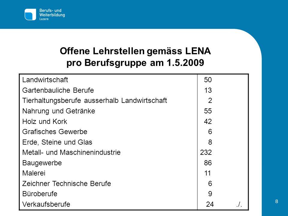 8 Offene Lehrstellen gemäss LENA pro Berufsgruppe am 1.5.2009 Landwirtschaft Gartenbauliche Berufe Tierhaltungsberufe ausserhalb Landwirtschaft Nahrun