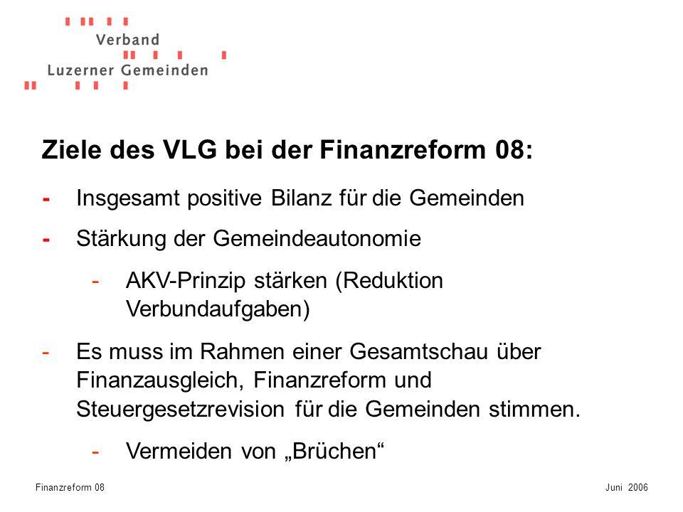 Finanzreform 08Juni 2006 Ziele des VLG bei der Finanzreform 08: - Insgesamt positive Bilanz für die Gemeinden - Stärkung der Gemeindeautonomie -AKV-Prinzip stärken (Reduktion Verbundaufgaben) -Es muss im Rahmen einer Gesamtschau über Finanzausgleich, Finanzreform und Steuergesetzrevision für die Gemeinden stimmen.