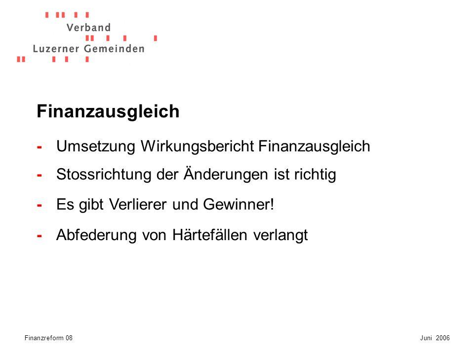Finanzreform 08Juni 2006 Finanzausgleich -Umsetzung Wirkungsbericht Finanzausgleich -Stossrichtung der Änderungen ist richtig - Es gibt Verlierer und Gewinner.