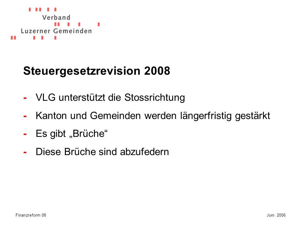 Finanzreform 08Juni 2006 Steuergesetzrevision 2008 -VLG unterstützt die Stossrichtung - Kanton und Gemeinden werden längerfristig gestärkt -Es gibt Brüche - Diese Brüche sind abzufedern