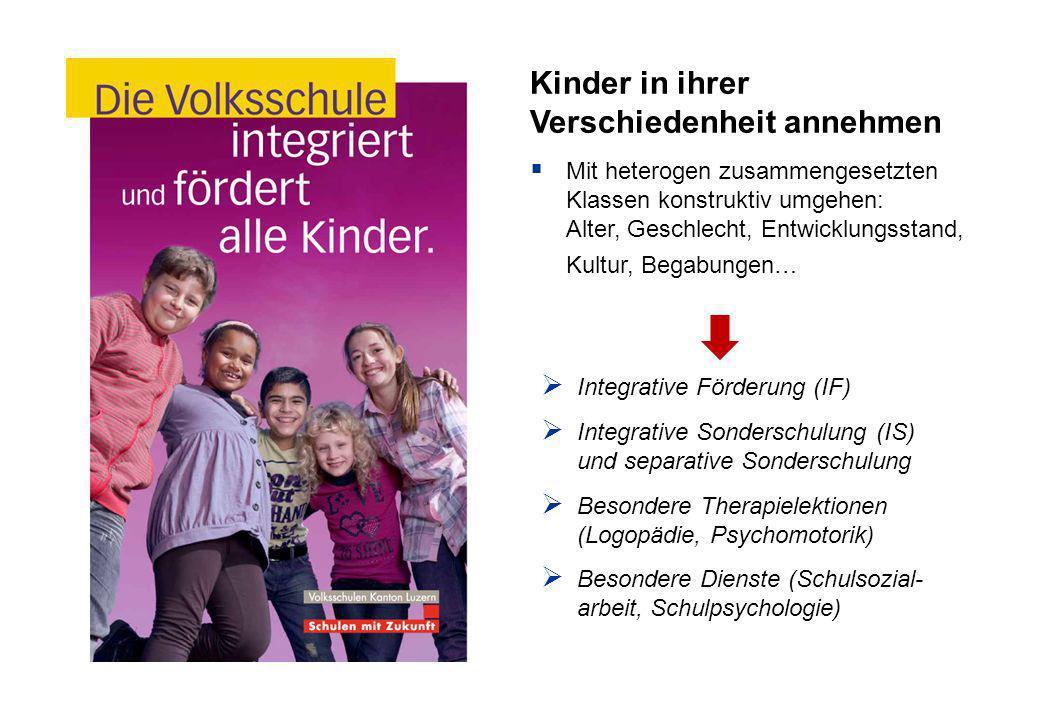 Kinder in ihrer Verschiedenheit annehmen Mit heterogen zusammengesetzten Klassen konstruktiv umgehen: Alter, Geschlecht, Entwicklungsstand, Kultur, Be