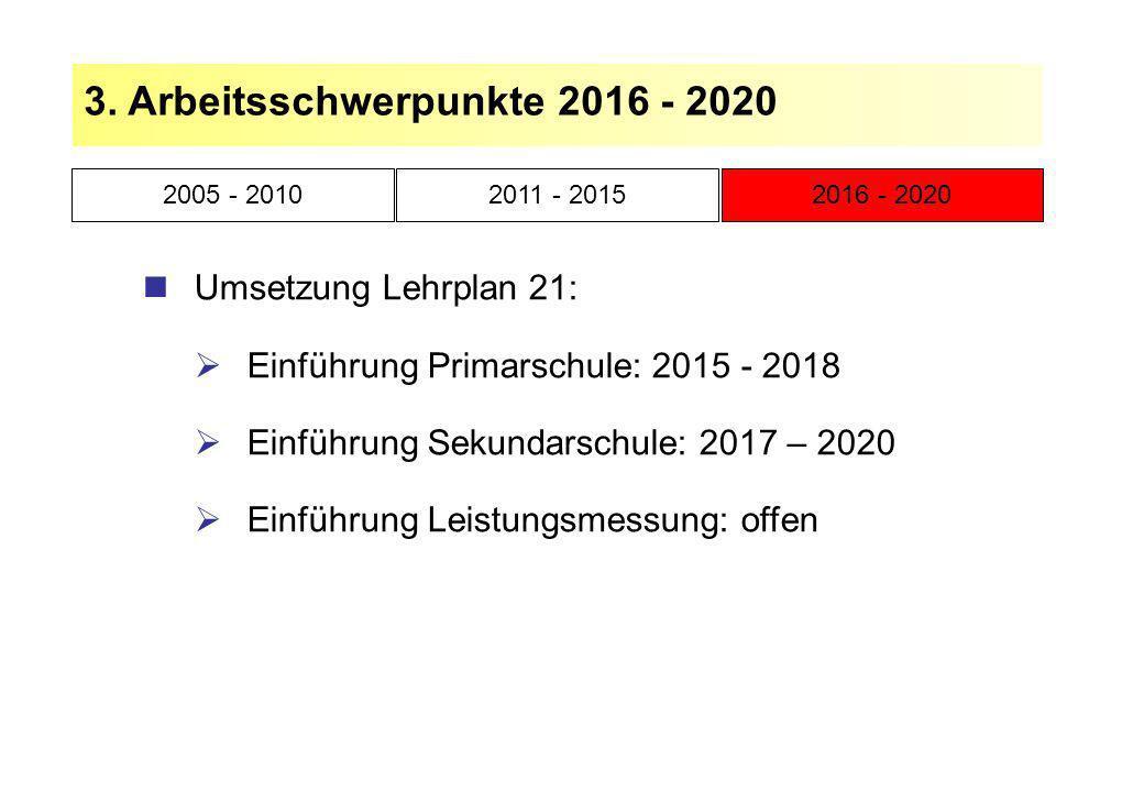 Umsetzung Lehrplan 21: Einführung Primarschule: 2015 - 2018 Einführung Sekundarschule: 2017 – 2020 Einführung Leistungsmessung: offen 3. Arbeitsschwer