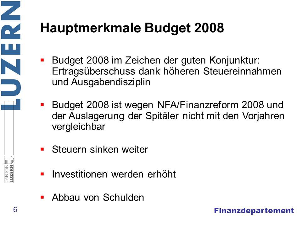 Finanzdepartement Hauptmerkmale Budget 2008 Budget 2008 im Zeichen der guten Konjunktur: Ertragsüberschuss dank höheren Steuereinnahmen und Ausgabendi