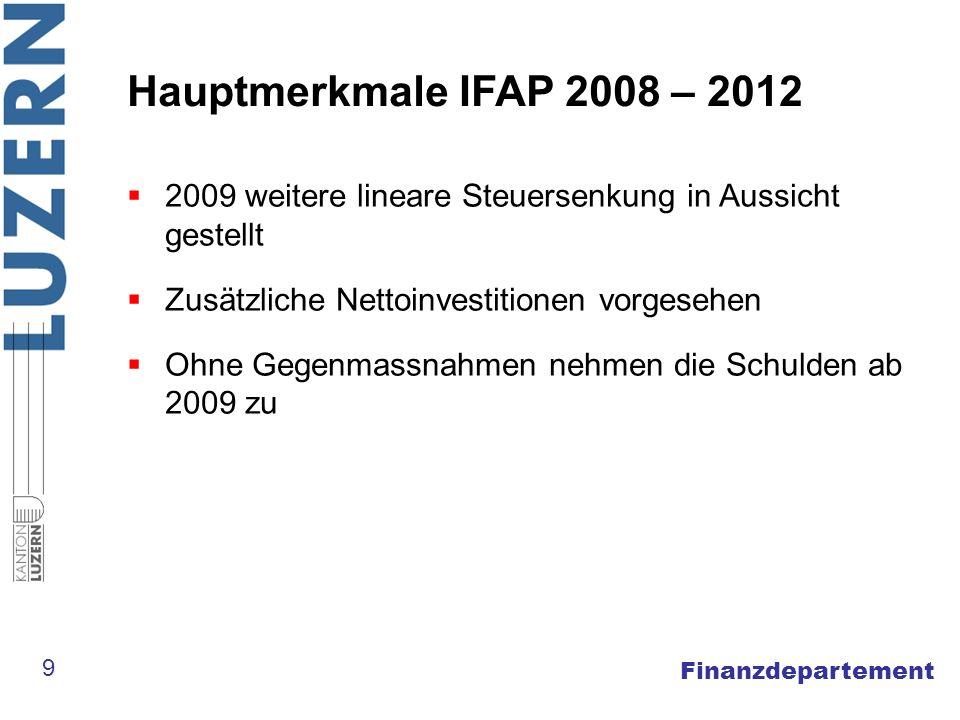 Finanzdepartement Hauptmerkmale IFAP 2008 – 2012 2009 weitere lineare Steuersenkung in Aussicht gestellt Zusätzliche Nettoinvestitionen vorgesehen Ohn
