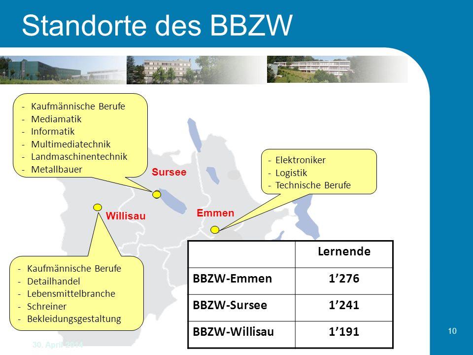 10 Willisau Sursee Emmen Standorte des BBZW 30. April 2014 -Elektroniker -Logistik -Technische Berufe -Kaufmännische Berufe -Detailhandel -Lebensmitte