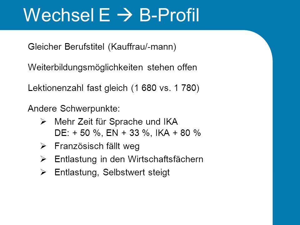 Gleicher Berufstitel (Kauffrau/-mann) Weiterbildungsmöglichkeiten stehen offen Lektionenzahl fast gleich (1 680 vs. 1 780) Andere Schwerpunkte: Mehr Z