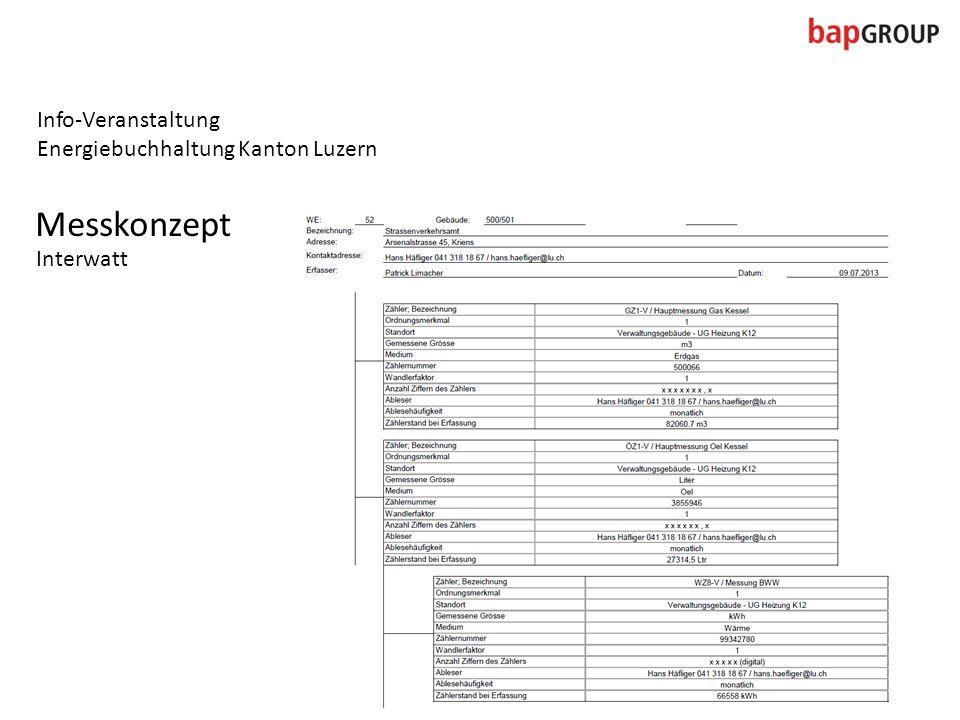 Info-Veranstaltung Energiebuchhaltung Kanton Luzern Messkonzept Interwatt