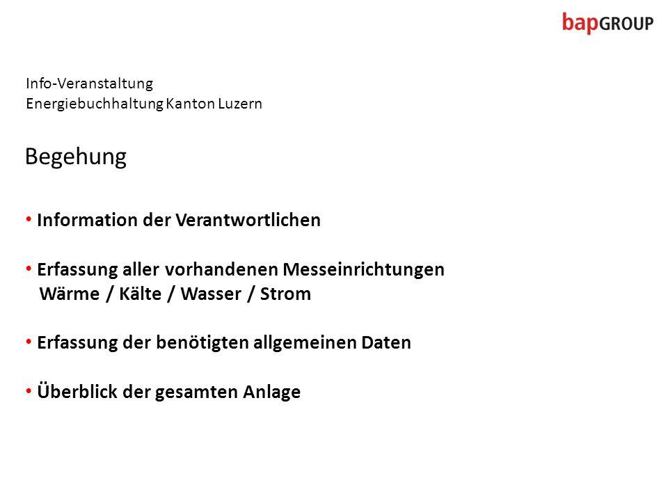 Info-Veranstaltung Energiebuchhaltung Kanton Luzern Begehung Information der Verantwortlichen Erfassung aller vorhandenen Messeinrichtungen Wärme / Kä
