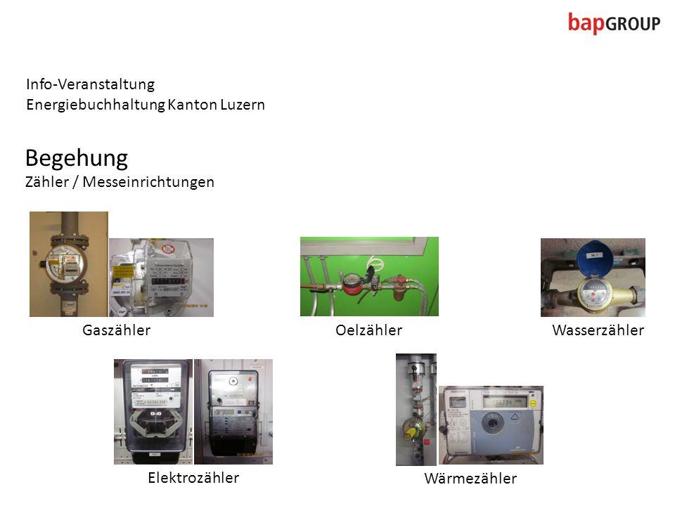 Info-Veranstaltung Energiebuchhaltung Kanton Luzern Begehung Zähler / Messeinrichtungen GaszählerOelzähler Elektrozähler Wärmezähler Wasserzähler