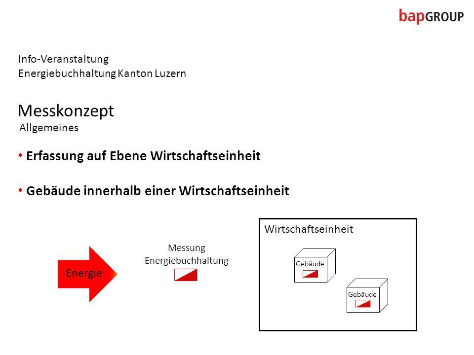 Info-Veranstaltung Energiebuchhaltung Kanton Luzern Messkonzept Erfassung auf Ebene Wirtschaftseinheit Gebäude innerhalb einer Wirtschaftseinheit Allg