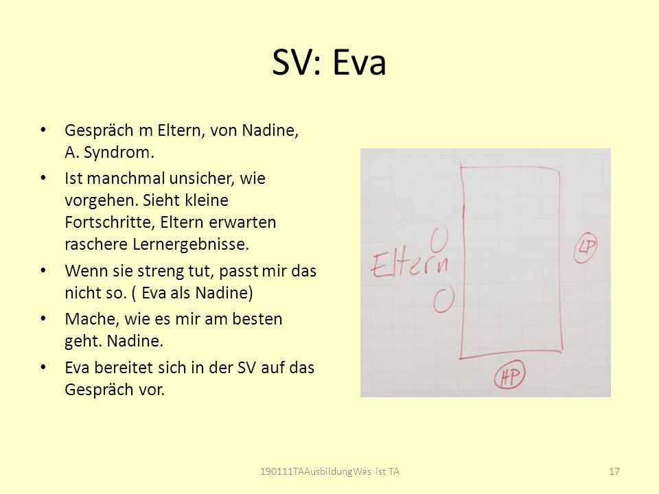 SV: Eva Gespräch m Eltern, von Nadine, A. Syndrom. Ist manchmal unsicher, wie vorgehen. Sieht kleine Fortschritte, Eltern erwarten raschere Lernergebn