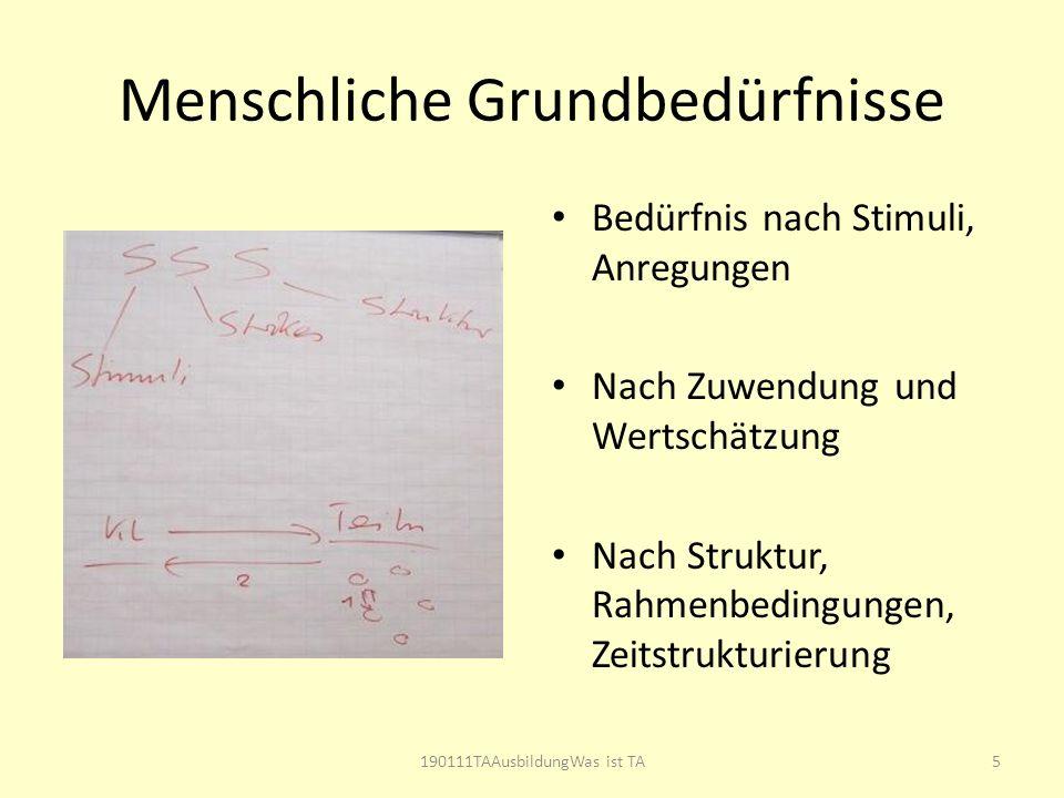 Menschliche Grundbedürfnisse Bedürfnis nach Stimuli, Anregungen Nach Zuwendung und Wertschätzung Nach Struktur, Rahmenbedingungen, Zeitstrukturierung