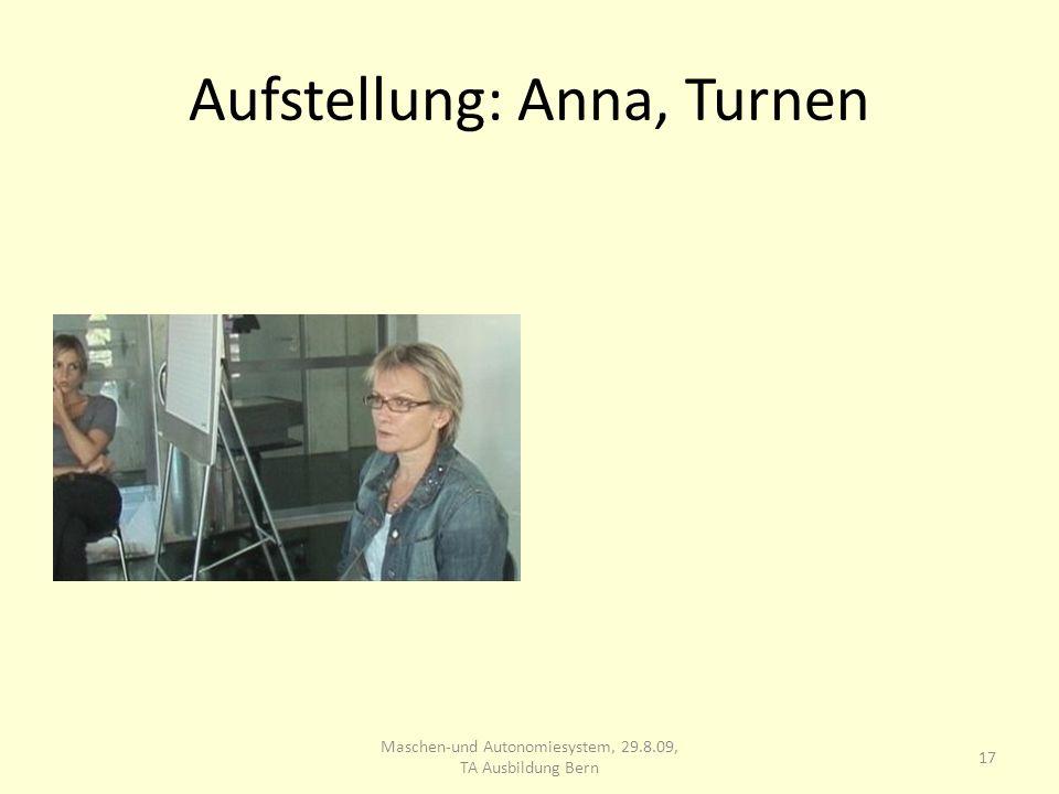 Aufstellung: Anna, Turnen 17 Maschen-und Autonomiesystem, 29.8.09, TA Ausbildung Bern