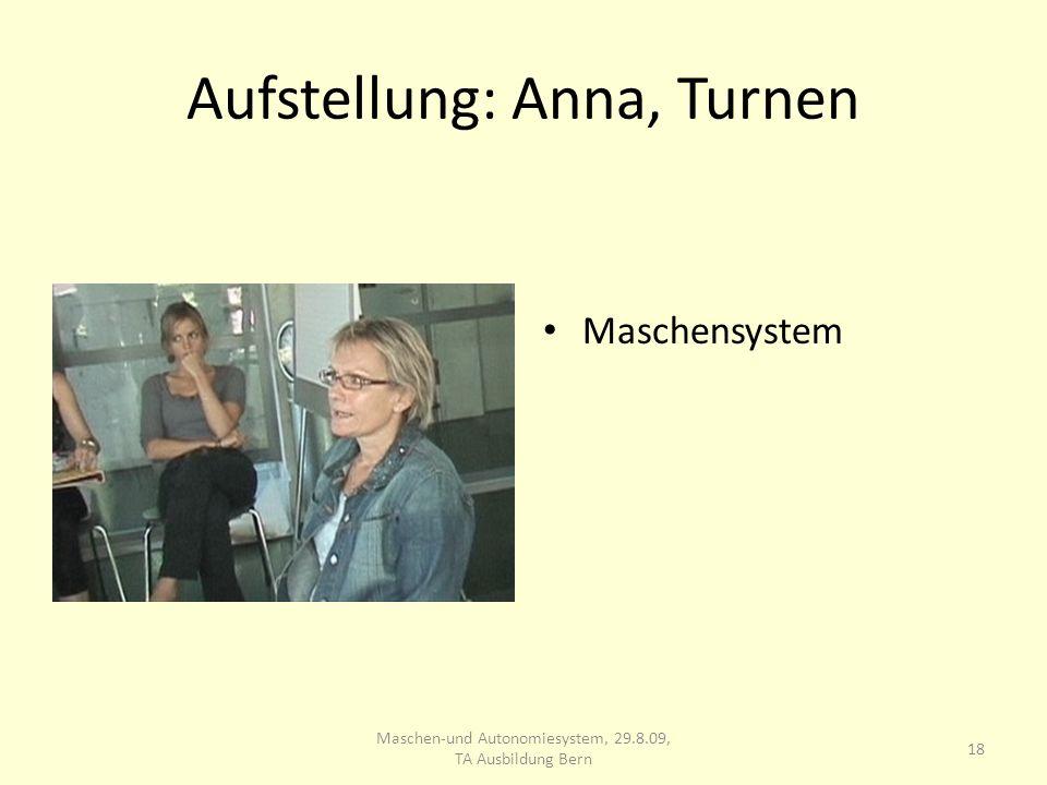Aufstellung: Anna, Turnen Maschensystem 18 Maschen-und Autonomiesystem, 29.8.09, TA Ausbildung Bern