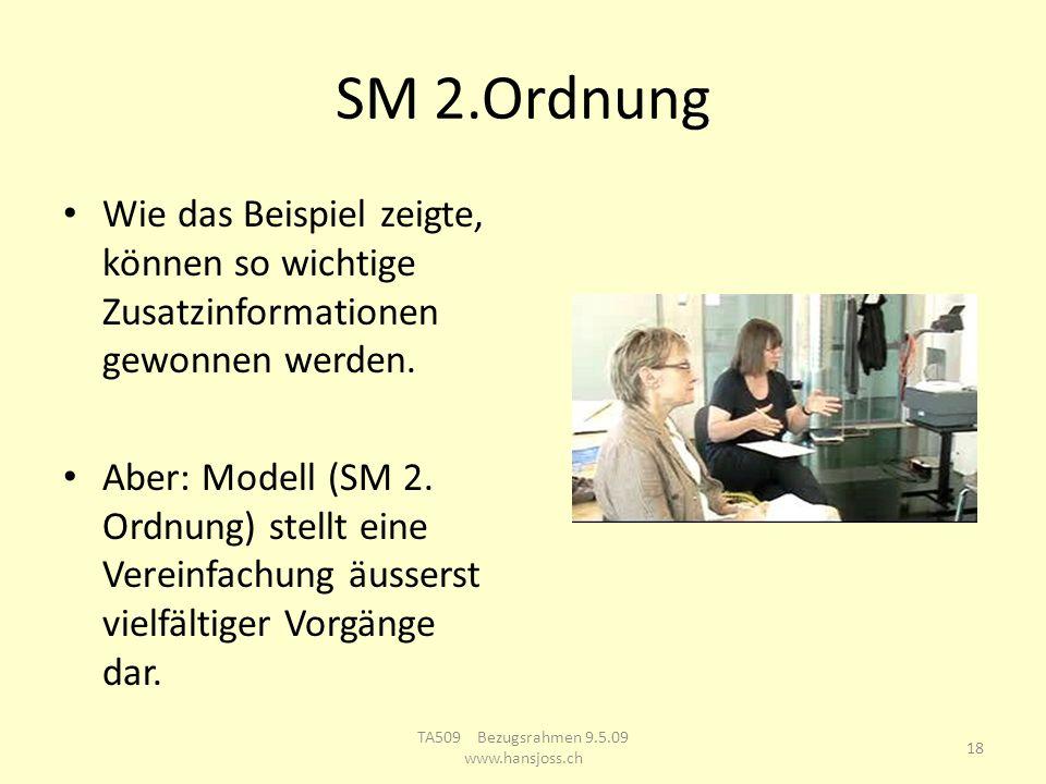 SM 2.Ordnung Wie das Beispiel zeigte, können so wichtige Zusatzinformationen gewonnen werden. Aber: Modell (SM 2. Ordnung) stellt eine Vereinfachung ä
