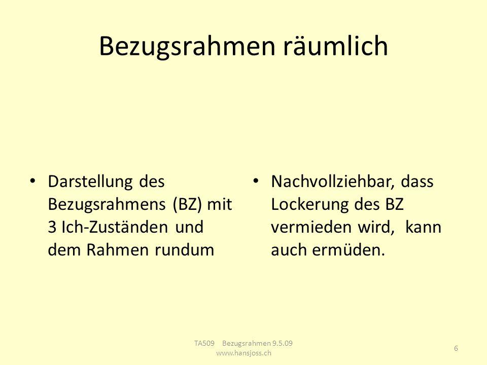 Bezugsrahmen räumlich Darstellung des Bezugsrahmens (BZ) mit 3 Ich-Zuständen und dem Rahmen rundum Nachvollziehbar, dass Lockerung des BZ vermieden wird, kann auch ermüden.