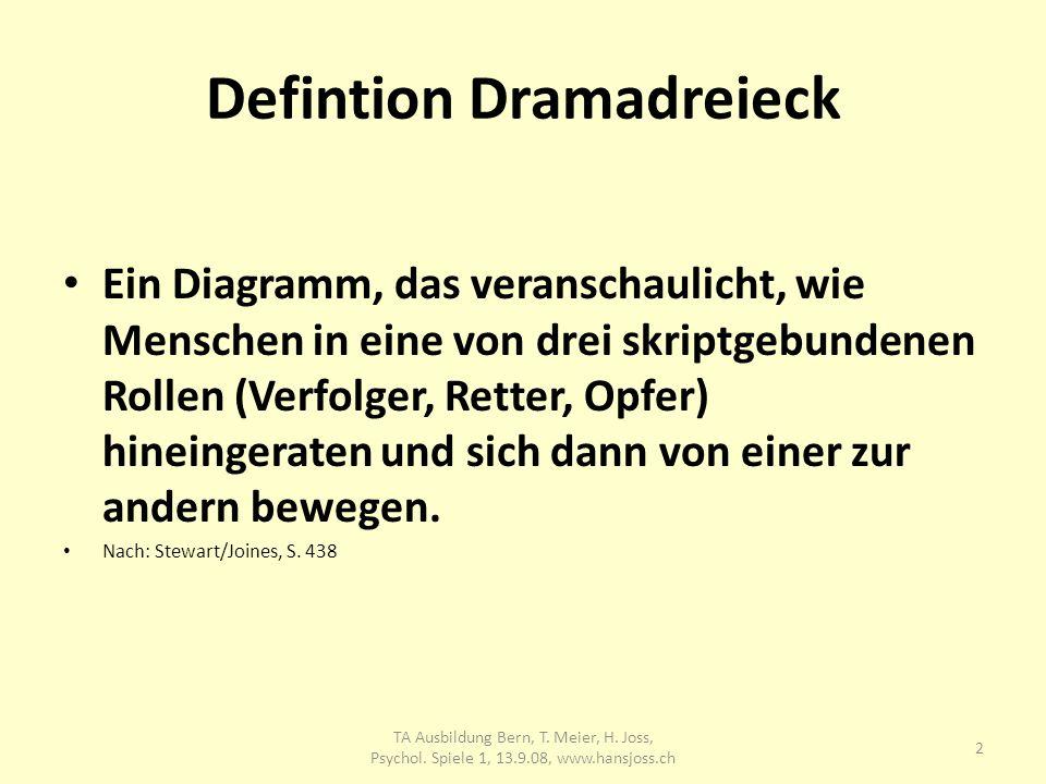 Defintion Dramadreieck Ein Diagramm, das veranschaulicht, wie Menschen in eine von drei skriptgebundenen Rollen (Verfolger, Retter, Opfer) hineingerat