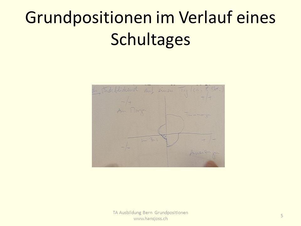 Grundpositionen im Verlauf eines Schultages TA Ausbildung Bern Grundpositionen www.hansjoss.ch 5