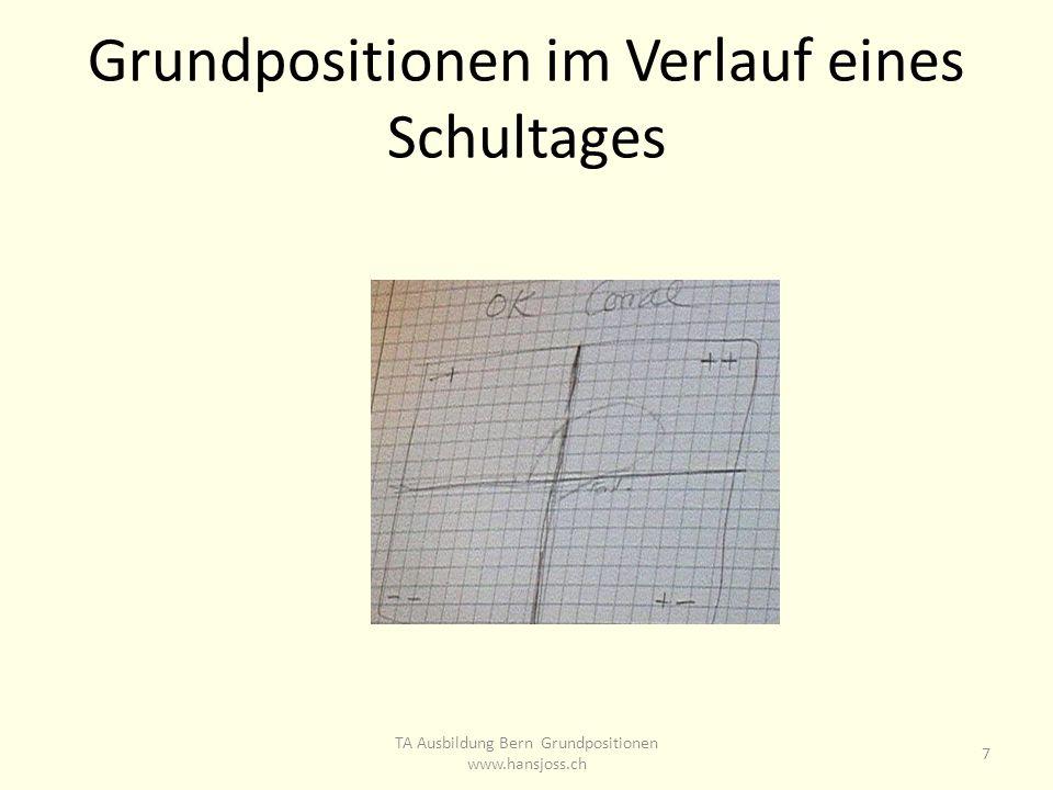 Grundpositionen im Verlauf eines Schultages TA Ausbildung Bern Grundpositionen www.hansjoss.ch 7