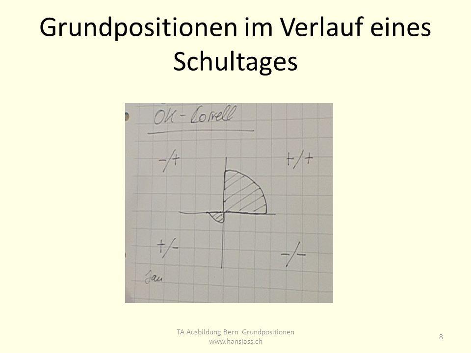 Grundpositionen im Verlauf eines Schultages TA Ausbildung Bern Grundpositionen www.hansjoss.ch 8