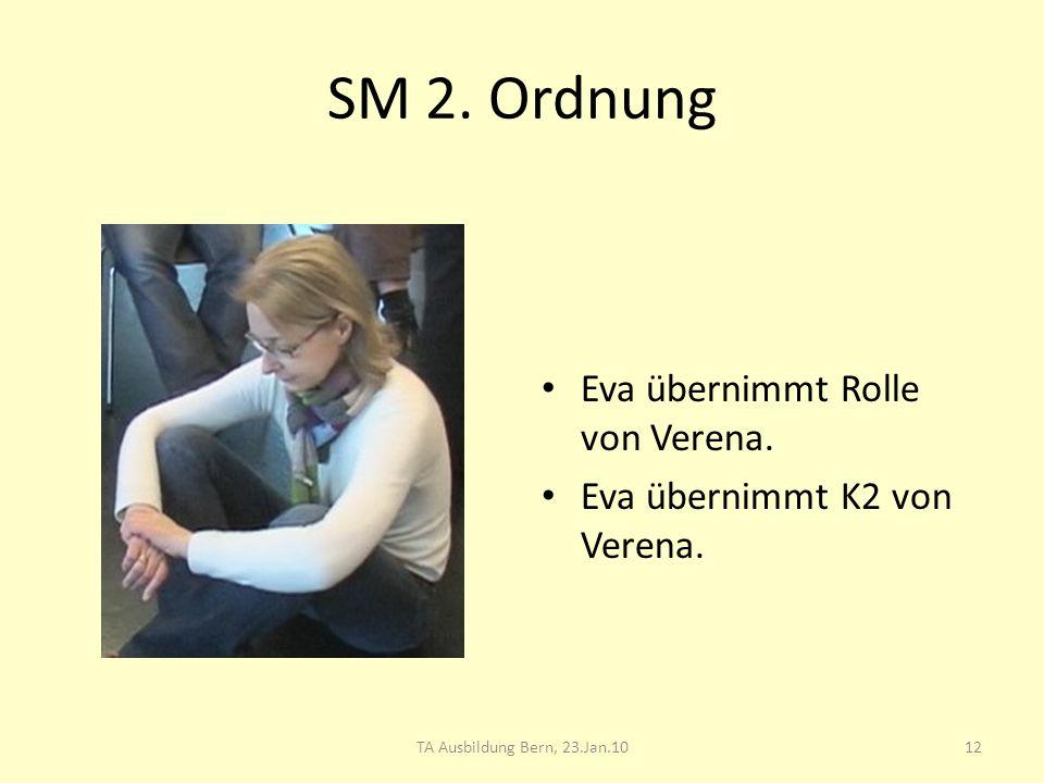 SM 2. Ordnung Eva übernimmt Rolle von Verena. Eva übernimmt K2 von Verena. 12TA Ausbildung Bern, 23.Jan.10