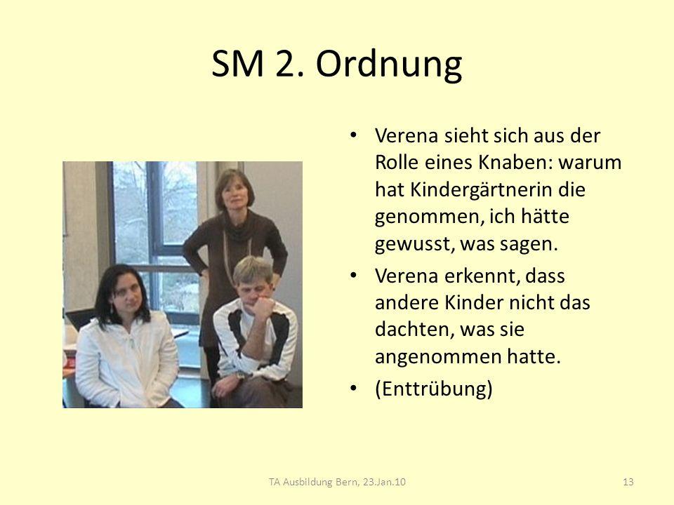 SM 2. Ordnung Verena sieht sich aus der Rolle eines Knaben: warum hat Kindergärtnerin die genommen, ich hätte gewusst, was sagen. Verena erkennt, dass