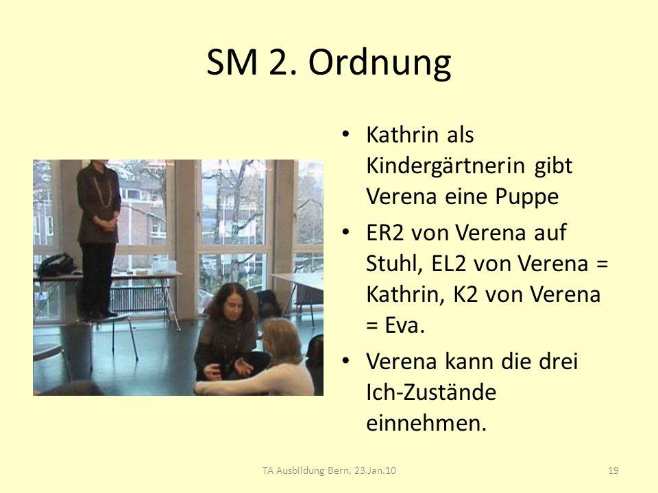 SM 2. Ordnung Kathrin als Kindergärtnerin gibt Verena eine Puppe ER2 von Verena auf Stuhl, EL2 von Verena = Kathrin, K2 von Verena = Eva. Verena kann