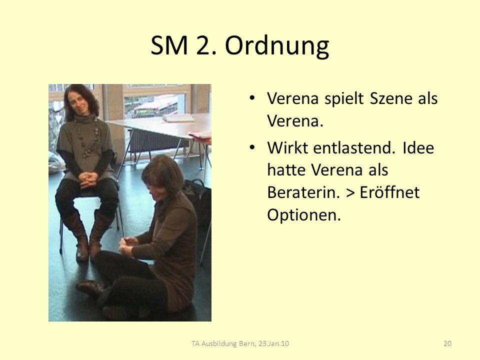 SM 2. Ordnung Verena spielt Szene als Verena. Wirkt entlastend. Idee hatte Verena als Beraterin. > Eröffnet Optionen. 20TA Ausbildung Bern, 23.Jan.10