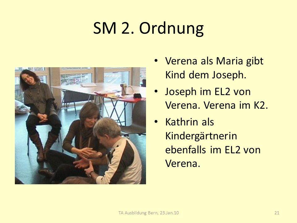 SM 2. Ordnung Verena als Maria gibt Kind dem Joseph. Joseph im EL2 von Verena. Verena im K2. Kathrin als Kindergärtnerin ebenfalls im EL2 von Verena.