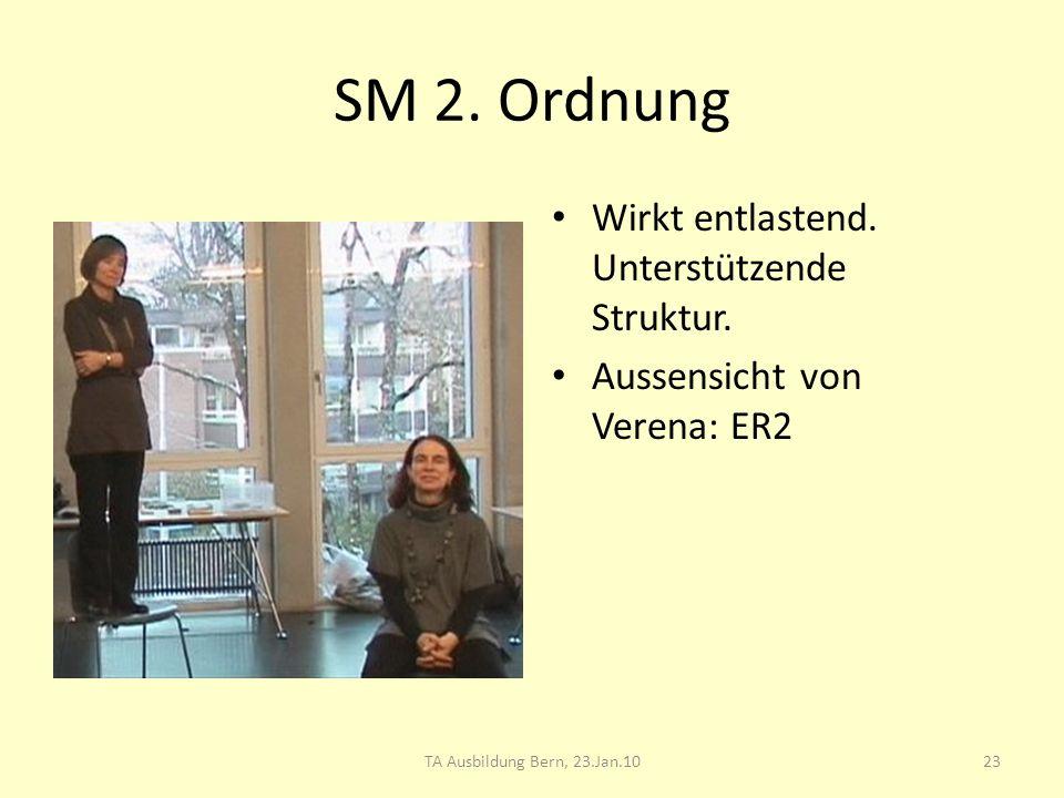 SM 2. Ordnung Wirkt entlastend. Unterstützende Struktur. Aussensicht von Verena: ER2 23TA Ausbildung Bern, 23.Jan.10