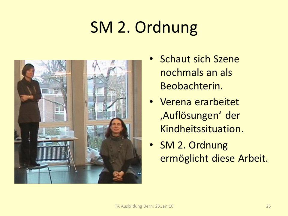 SM 2. Ordnung Schaut sich Szene nochmals an als Beobachterin. Verena erarbeitet Auflösungen der Kindheitssituation. SM 2. Ordnung ermöglicht diese Arb