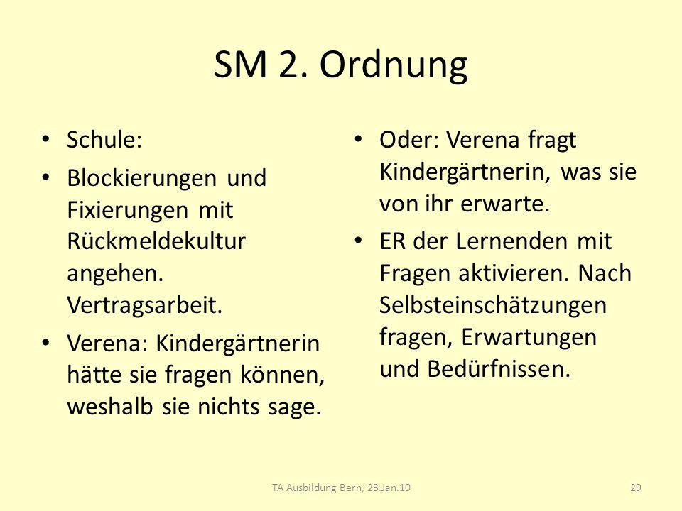 SM 2. Ordnung Schule: Blockierungen und Fixierungen mit Rückmeldekultur angehen. Vertragsarbeit. Verena: Kindergärtnerin hätte sie fragen können, wesh