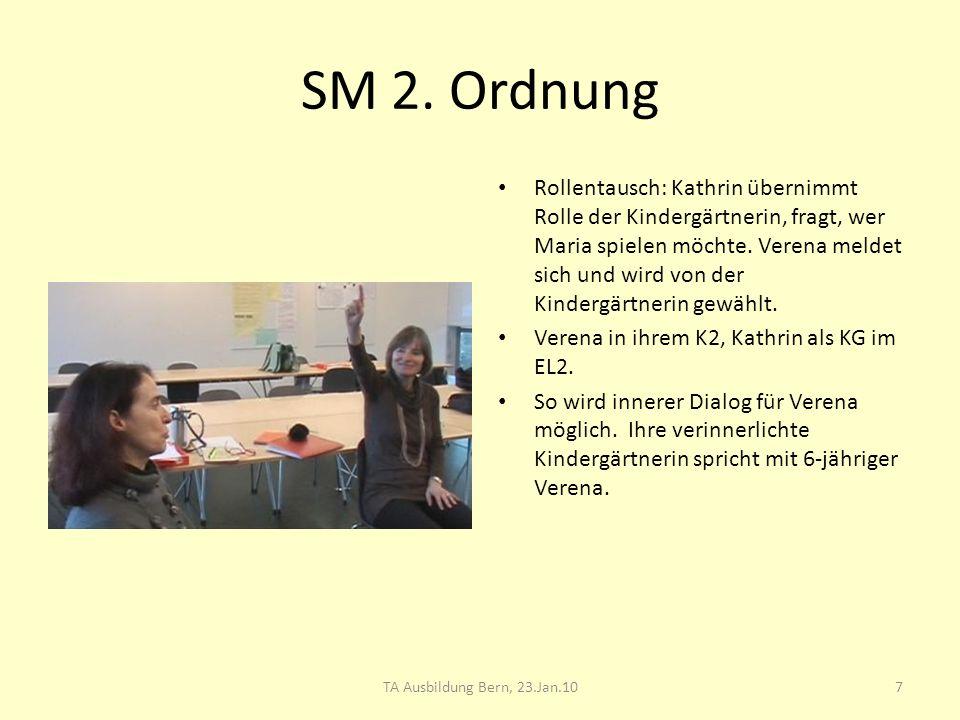 SM 2. Ordnung Rollentausch: Kathrin übernimmt Rolle der Kindergärtnerin, fragt, wer Maria spielen möchte. Verena meldet sich und wird von der Kindergä