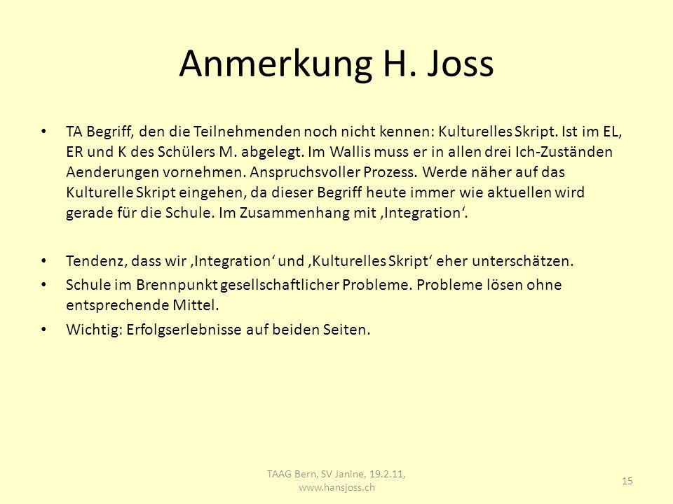 Anmerkung H. Joss TA Begriff, den die Teilnehmenden noch nicht kennen: Kulturelles Skript.