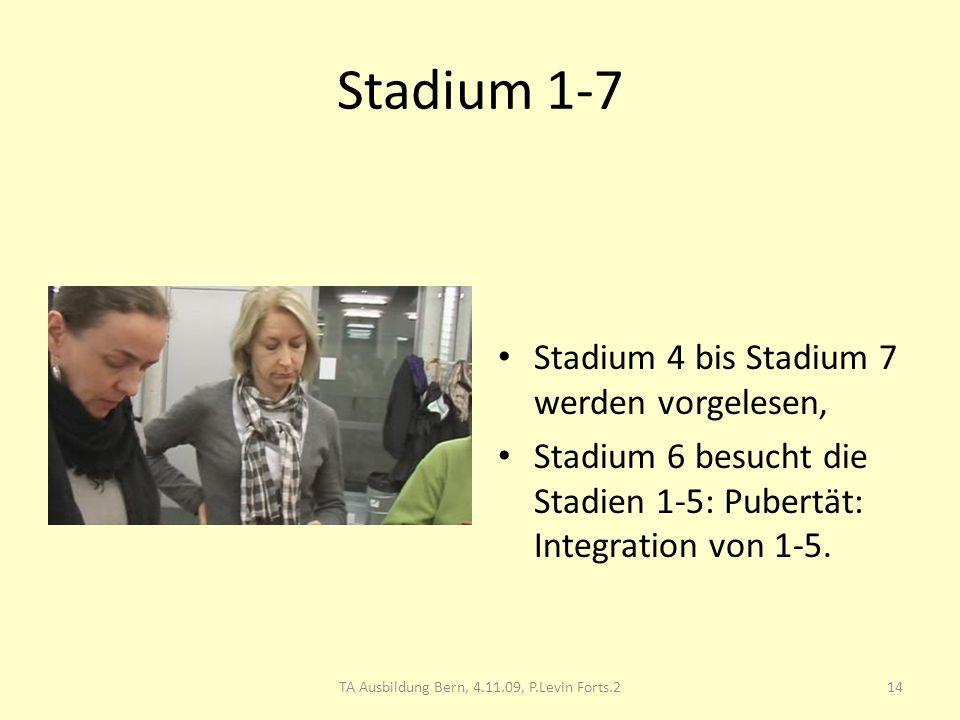 Stadium 1-7 Stadium 4 bis Stadium 7 werden vorgelesen, Stadium 6 besucht die Stadien 1-5: Pubertät: Integration von 1-5. 14TA Ausbildung Bern, 4.11.09
